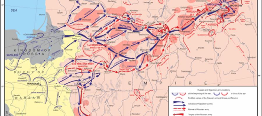 Logistika: od snadbevanja vojnih jedinica do poslovne logistike